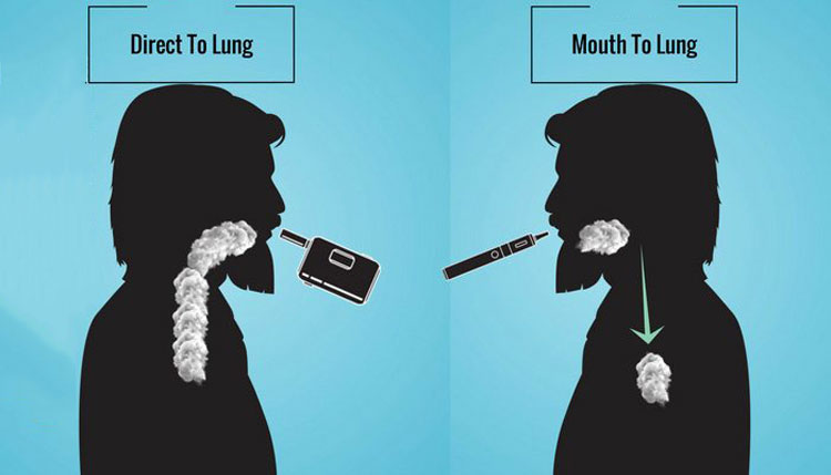 Mouth to Lung (MTL) vs Direct Lung (DL)